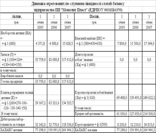 Управління комерційно-посередницькою діяльністю підприємств України