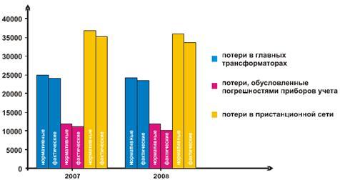 Кадровая политика предприятия на примере ОАО «Загорская ГАЭС»