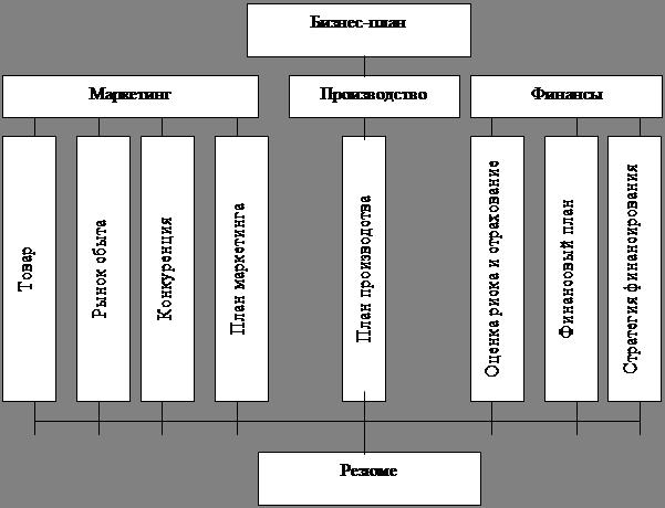Внутризаводское планирование конверсионной программы
