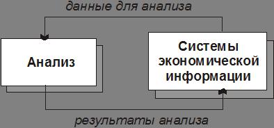Источники анализа системы экономической информации. Задачи анализа себестоимости продукции