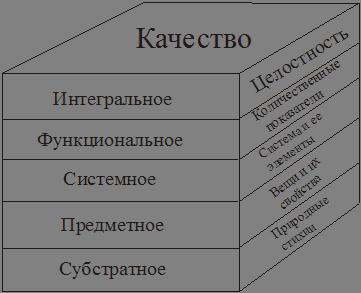 Лекции по квалиметрии