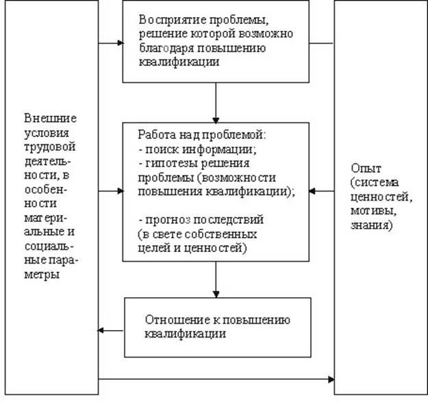 Сканированный текст Марр, Шмидт. Управление персоналом