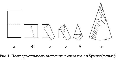 Как сделать из бумаги шестигранную снежинку